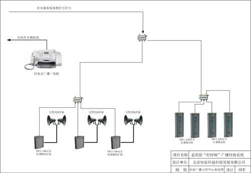村级广播主控中心系统图