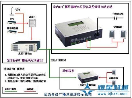 学校校园数字IP网络智能广播系统